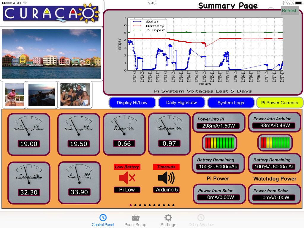 Project Curacao Software Status (01/04/14)