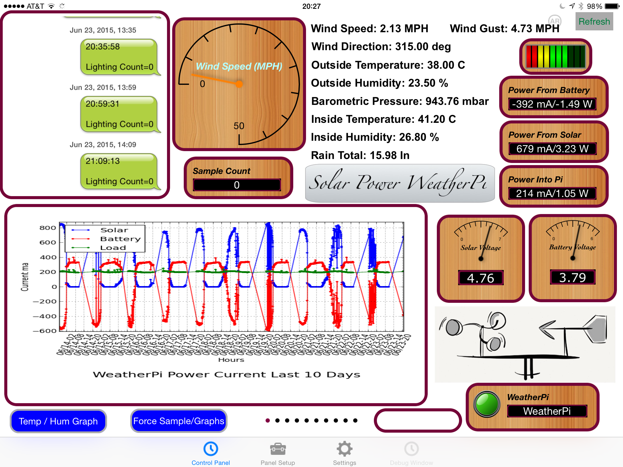Tutorial: Part 13 -Building a Solar Powered Raspberry Pi Weather Station – GroveWeatherPi