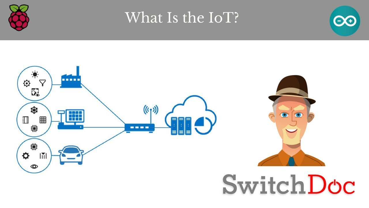 Tutorial:   What is the IOT? – Video