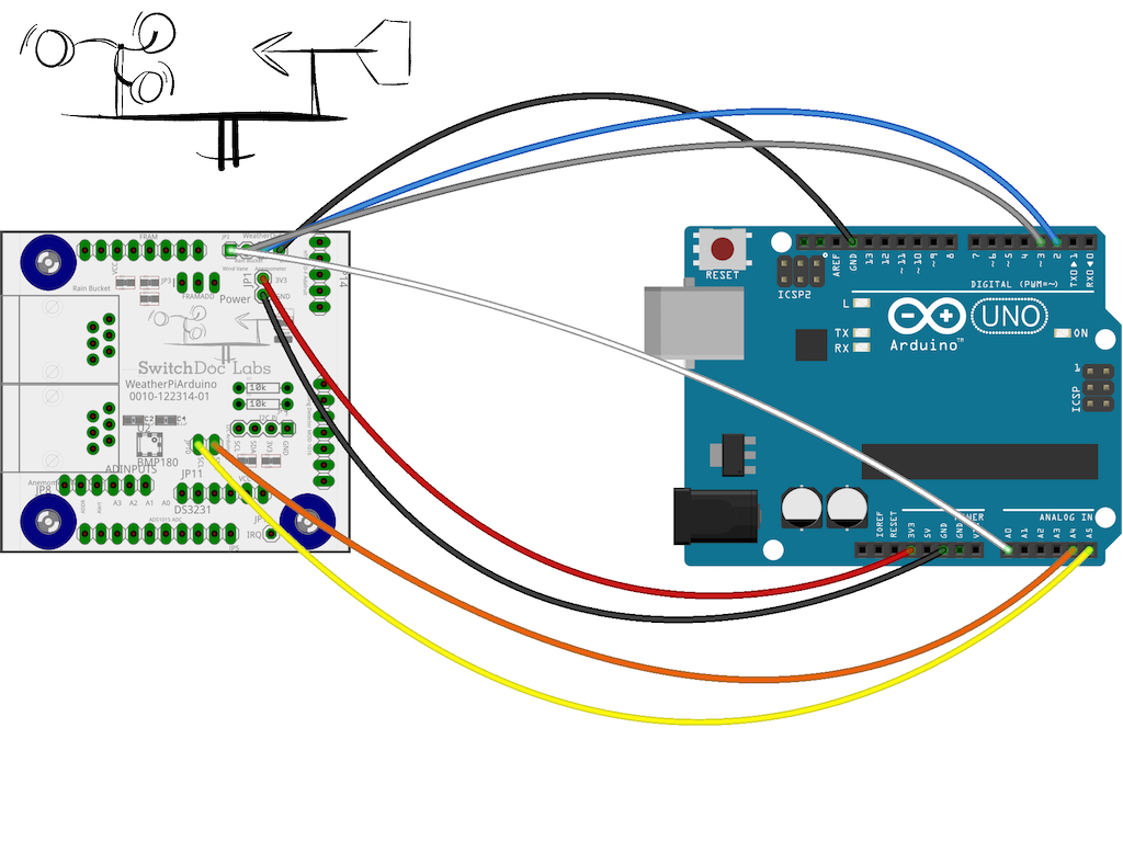 Weather For Your Arduino - WeatherPiArduino - SwitchDoc Labs on