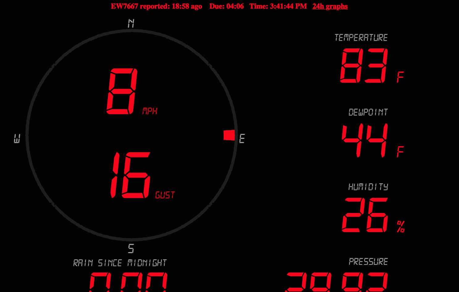 New Instructable: Join the IOT on your Weather Station – CWOP